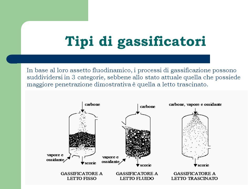Tipi di gassificatori In base al loro assetto fluodinamico, i processi di gassificazione possono suddividersi in 3 categorie, sebbene allo stato attua