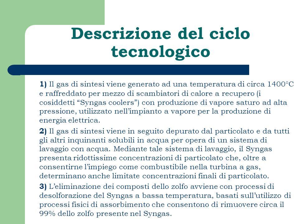 Descrizione del ciclo tecnologico 1) Il gas di sintesi viene generato ad una temperatura di circa 1400°C e raffreddato per mezzo di scambiatori di cal