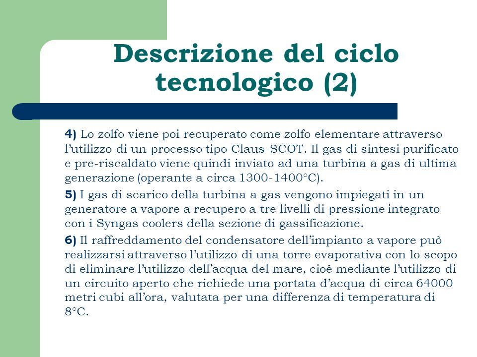 Descrizione del ciclo tecnologico (2) 4) Lo zolfo viene poi recuperato come zolfo elementare attraverso lutilizzo di un processo tipo Claus-SCOT. Il g