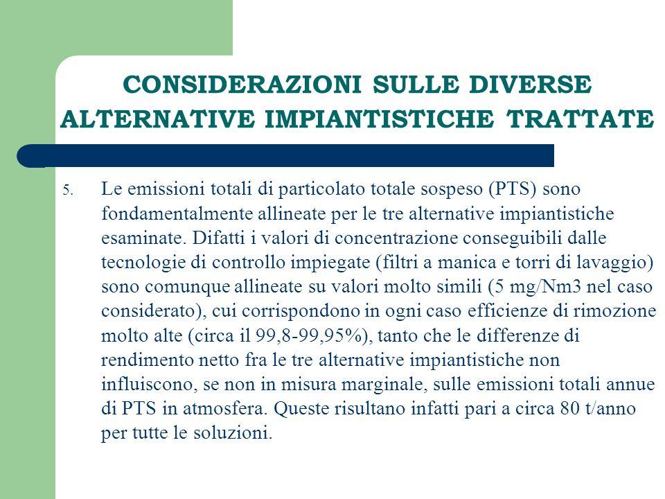 CONSIDERAZIONI SULLE DIVERSE ALTERNATIVE IMPIANTISTICHE TRATTATE 5. Le emissioni totali di particolato totale sospeso (PTS) sono fondamentalmente alli