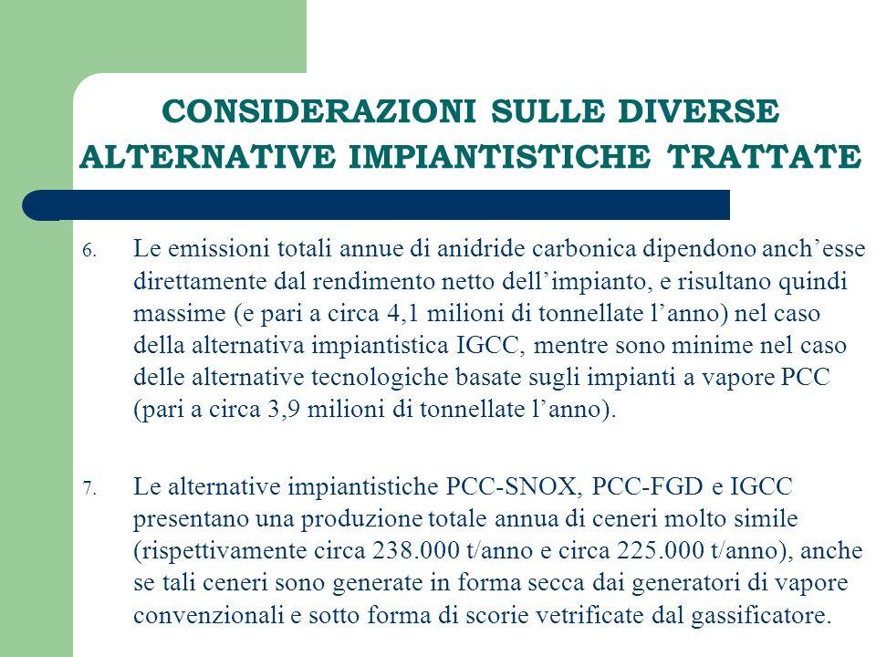 CONSIDERAZIONI SULLE DIVERSE ALTERNATIVE IMPIANTISTICHE TRATTATE 6. Le emissioni totali annue di anidride carbonica dipendono anchesse direttamente da