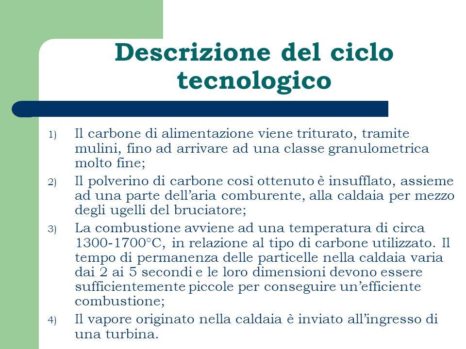 Descrizione del ciclo tecnologico 1) Il carbone di alimentazione viene triturato, tramite mulini, fino ad arrivare ad una classe granulometrica molto