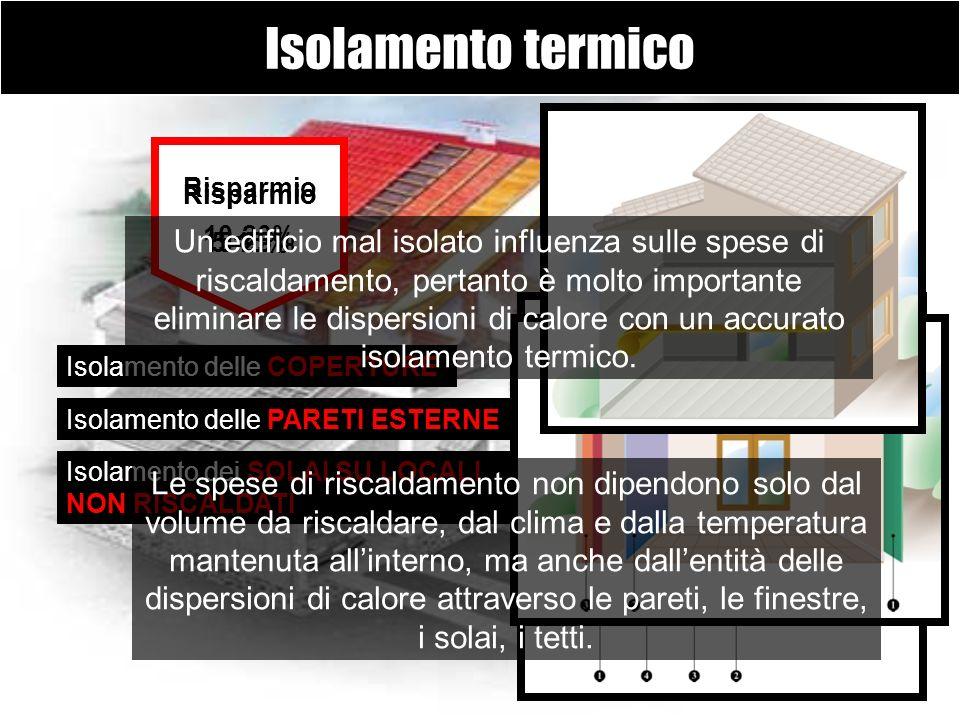 Isolamento termico Isolamento delle COPERTURE 1.Copertura piana 2.Sottotetto non praticabile 3.Sottotetto praticabile 4.Soffitto ultimo piano Risparmi