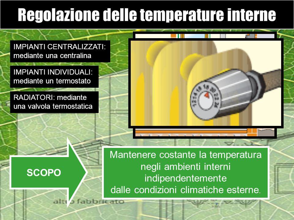 Regolazione delle temperature interne Mantenere costante la temperatura negli ambienti interni indipendentemente dalle condizioni climatiche esterne.