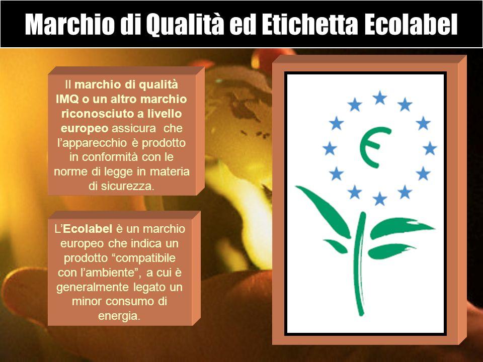 LEcolabel è un marchio europeo che indica un prodotto compatibile con lambiente, a cui è generalmente legato un minor consumo di energia. Marchio di Q