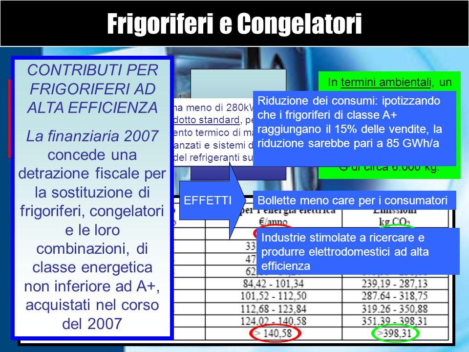 I frigoriferi ed i congelatori domestici sono la maggior sorgente di consumi elettrici nelle abitazioni in cui lambiente e lacqua non vengono riscalda