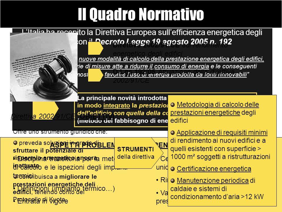 LItalia ha recepito la Direttiva Europea sullefficienza energetica degli edifici con il Decreto Legge 19 agosto 2005 n. 192 introducendo anche nuove m