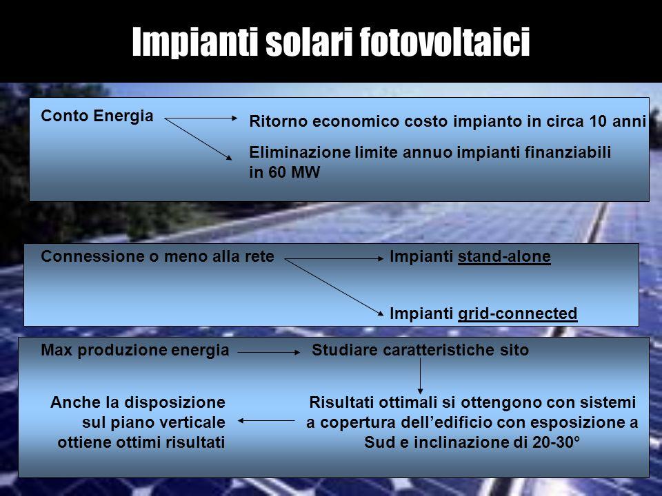 Impianti solari fotovoltaici Conto Energia Ritorno economico costo impianto in circa 10 anni Eliminazione limite annuo impianti finanziabili in 60 MW