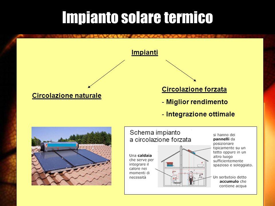 Impianto solare termico Utilizzano la radiazione solare per riscaldare acqua attraverso un collettore solare Funzionamento: Componenti e meccanismo ri