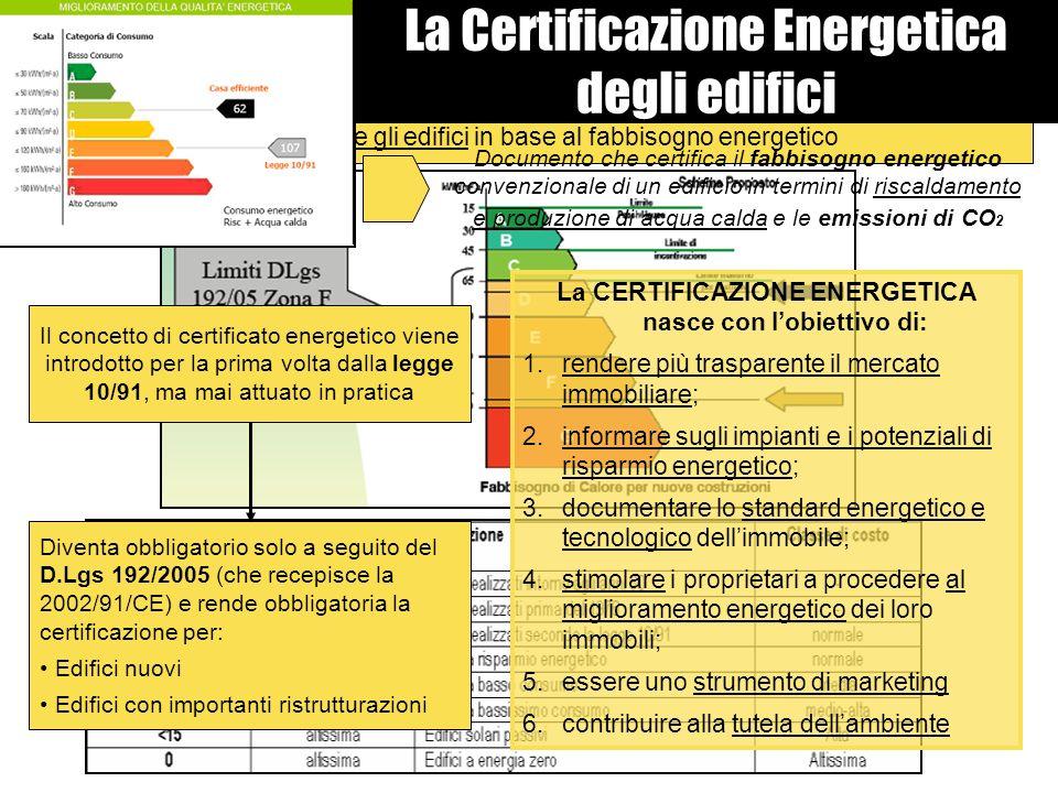 LETICHETTA ENERGETICA impone requisiti prestazionali da rispettare, misurati attraverso un indicatore di qualità espresso in KWh/m² che permette di: i