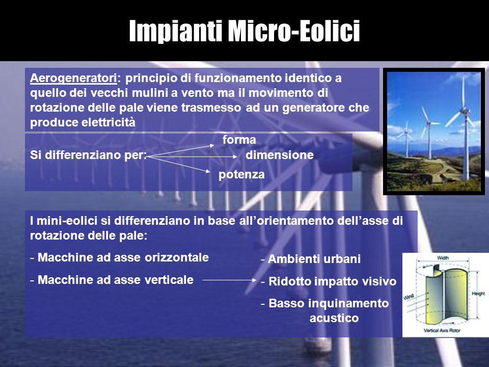 Impianti Micro-Eolici Aerogeneratori: principio di funzionamento identico a quello dei vecchi mulini a vento ma il movimento di rotazione delle pale v