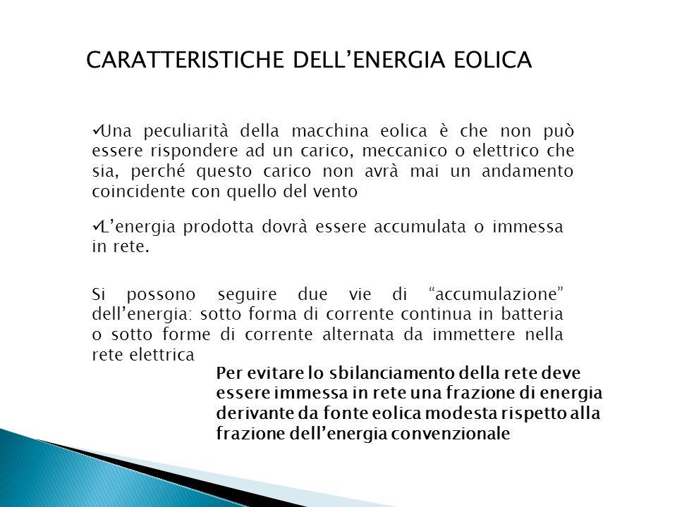 Possibilita di configurazione degli impianti Impianti eolici a isola Utili da realizzare nelle località lontane dalla rete elettrica Gli elementi costitutivi : Generatore eolico Batterie di accumulo dellenergia Regolatore di carica: protegge gli accumulatori da sovraccarichi in modo da farli lavorare in un intervallo di tensioni adeguate Inverter