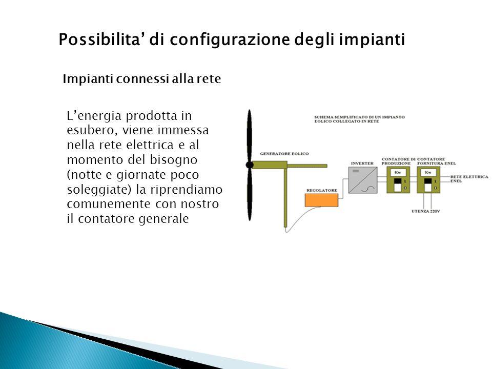 Possibilita di configurazione degli impianti Impianti connessi alla rete Lenergia prodotta in esubero, viene immessa nella rete elettrica e al momento
