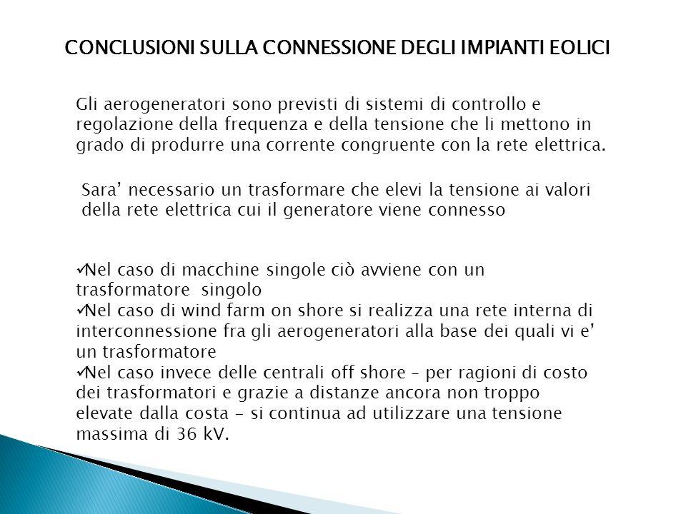 CONCLUSIONI SULLA CONNESSIONE DEGLI IMPIANTI EOLICI Gli aerogeneratori sono previsti di sistemi di controllo e regolazione della frequenza e della ten