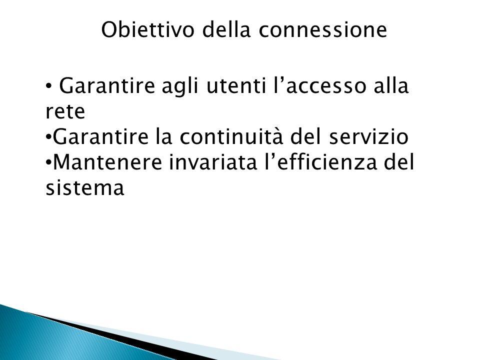 Obiettivo della connessione Garantire agli utenti laccesso alla rete Garantire la continuità del servizio Mantenere invariata lefficienza del sistema
