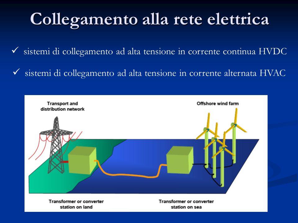 Collegamento alla rete elettrica sistemi di collegamento ad alta tensione in corrente continua HVDC sistemi di collegamento ad alta tensione in corren
