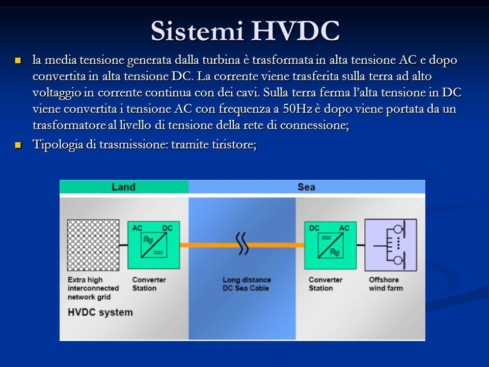 Sistemi HVDC la media tensione generata dalla turbina è trasformata in alta tensione AC e dopo convertita in alta tensione DC. La corrente viene trasf