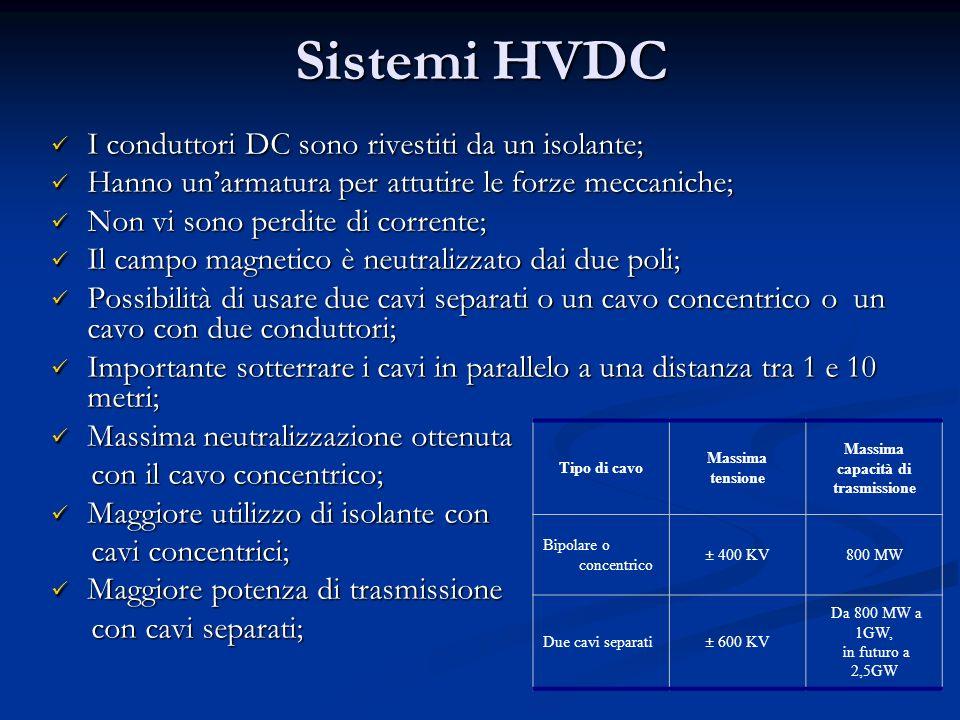 Sistemi HVDC I conduttori DC sono rivestiti da un isolante; I conduttori DC sono rivestiti da un isolante; Hanno unarmatura per attutire le forze mecc