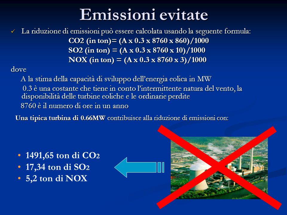 Emissioni evitate La riduzione di emissioni può essere calcolata usando la seguente formula: La riduzione di emissioni può essere calcolata usando la