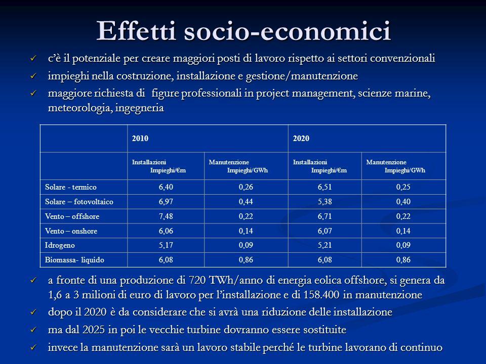 Effetti socio-economici cè il potenziale per creare maggiori posti di lavoro rispetto ai settori convenzionali cè il potenziale per creare maggiori po