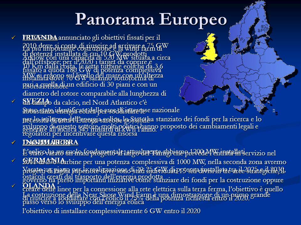 Panorama Europeo SVEZIA SVEZIA Sono state identificate delle aree di interesse nazionale Sono state identificate delle aree di interesse nazionale per