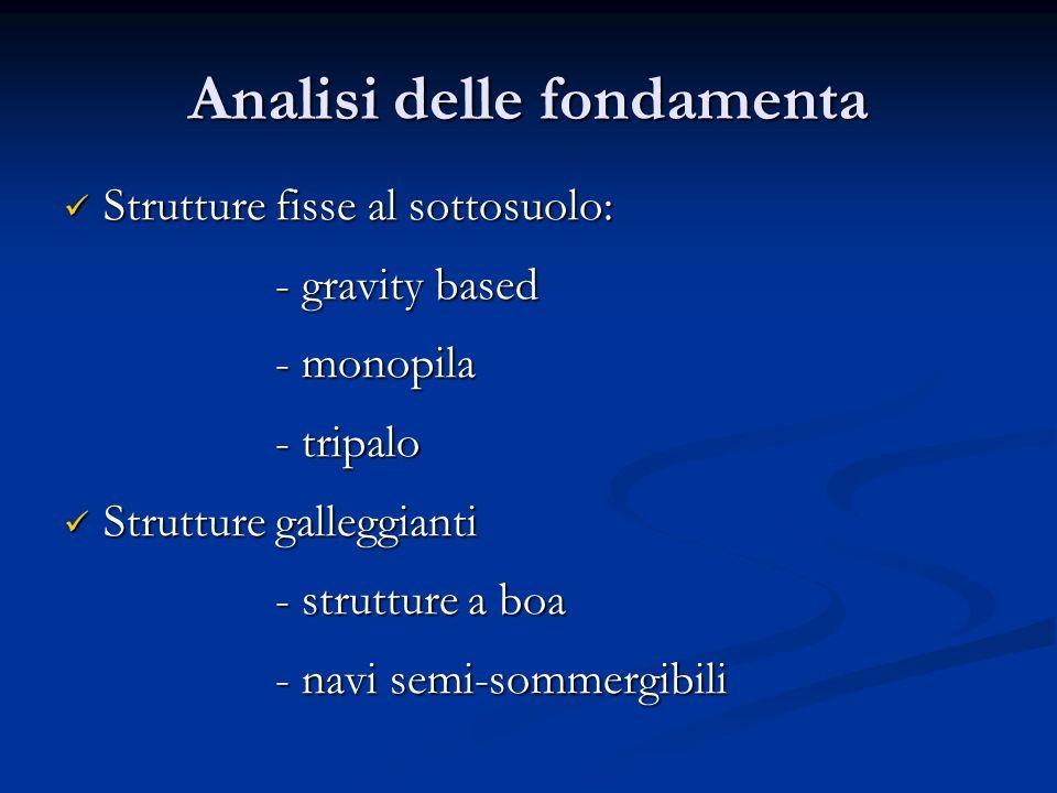 Analisi delle fondamenta Strutture fisse al sottosuolo: Strutture fisse al sottosuolo: - gravity based - gravity based - monopila - monopila - tripalo