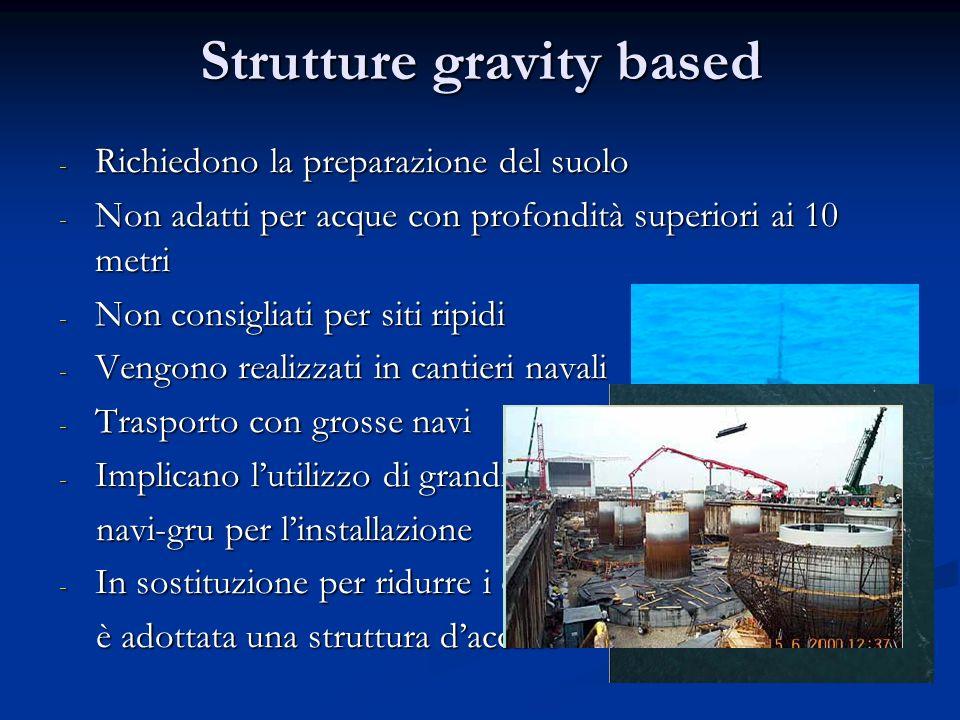 Strutture gravity based - Richiedono la preparazione del suolo - Non adatti per acque con profondità superiori ai 10 metri - Non consigliati per siti
