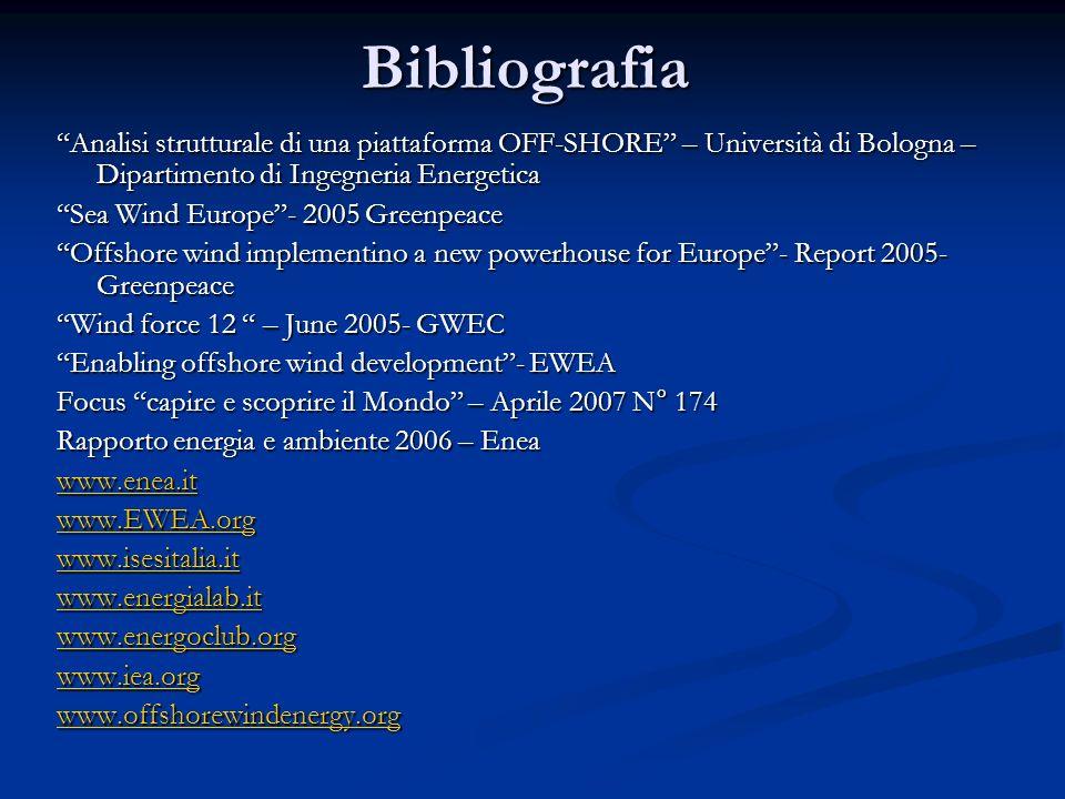 Bibliografia Analisi strutturale di una piattaforma OFF-SHORE – Università di Bologna – Dipartimento di Ingegneria Energetica Sea Wind Europe- 2005 Gr