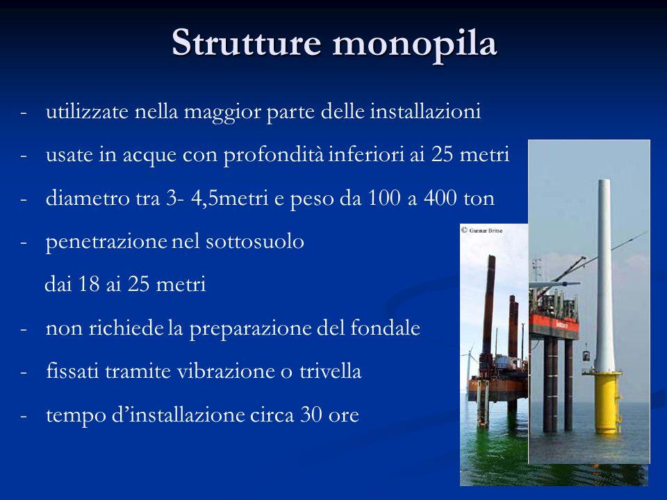 Strutture monopila - utilizzate nella maggior parte delle installazioni - usate in acque con profondità inferiori ai 25 metri - diametro tra 3- 4,5met
