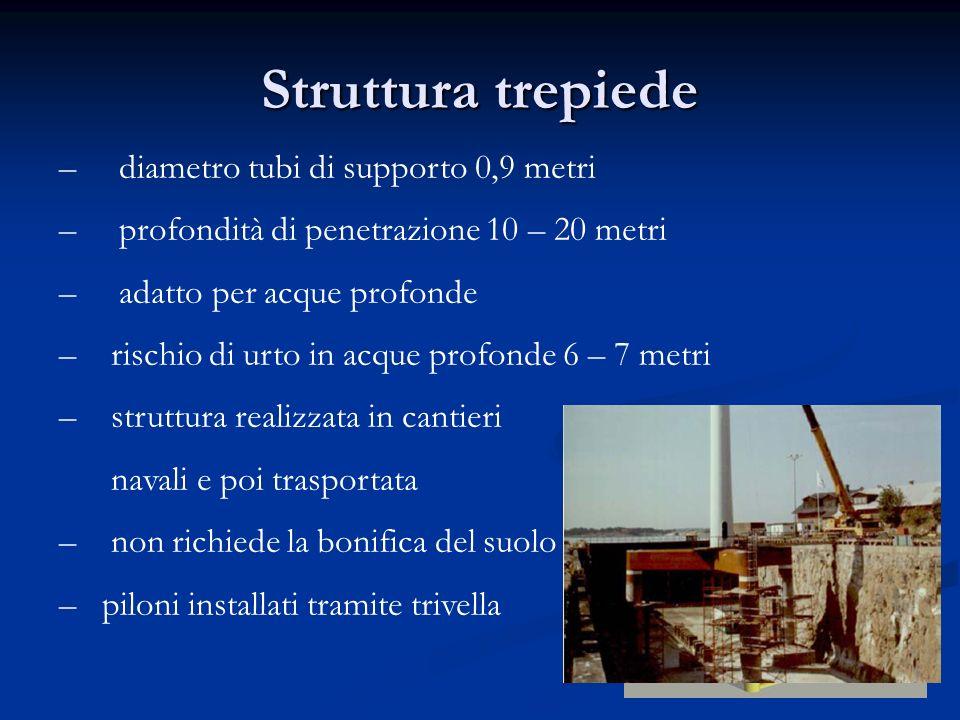 Struttura trepiede – diametro tubi di supporto 0,9 metri – profondità di penetrazione 10 – 20 metri – adatto per acque profonde – rischio di urto in a