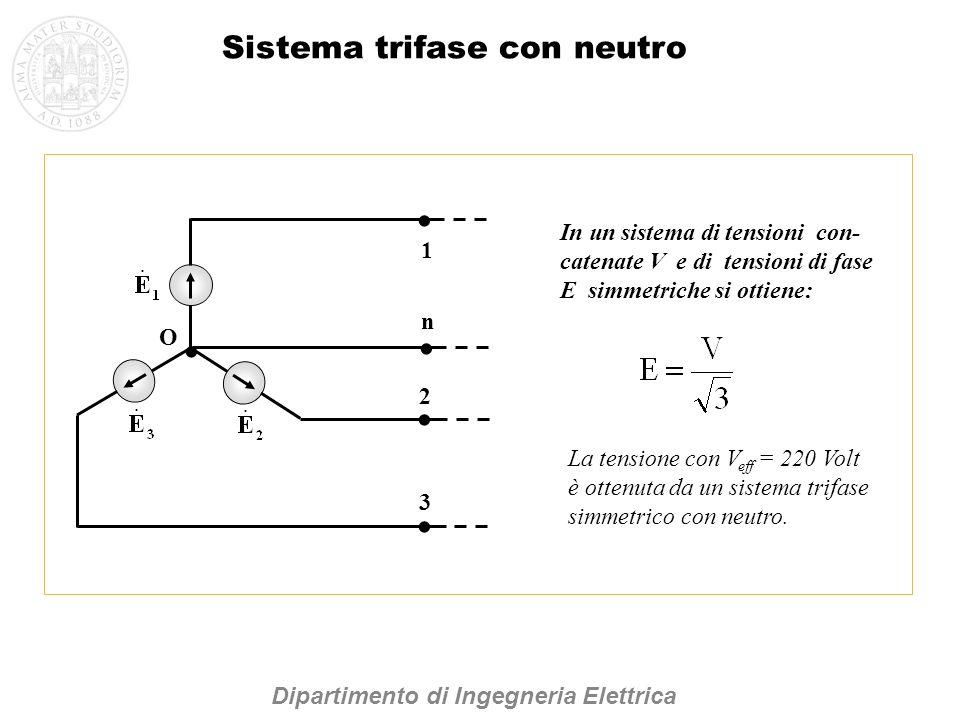 Sistema trifase con neutro 1 2 3 O n In un sistema di tensioni con- catenate V e di tensioni di fase E simmetriche si ottiene: La tensione con V eff = 220 Volt è ottenuta da un sistema trifase simmetrico con neutro.