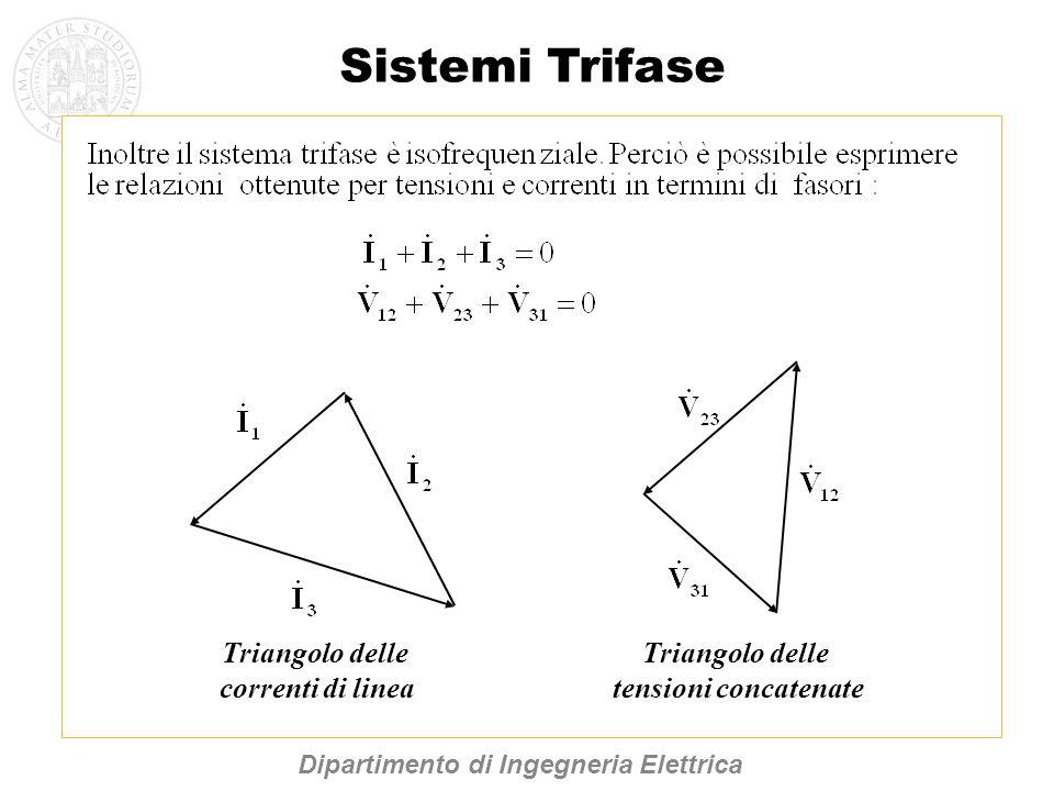Triangolo delle correnti di linea Triangolo delle tensioni concatenate Sistemi Trifase Dipartimento di Ingegneria Elettrica