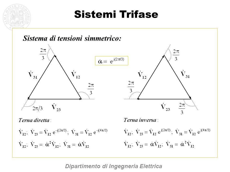 Sistema di tensioni simmetrico: Sistemi Trifase Dipartimento di Ingegneria Elettrica
