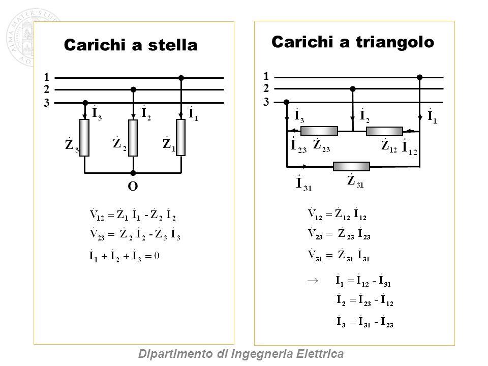 Carichi a triangolo 1 2 3 Carichi a stella 1 2 3 O Dipartimento di Ingegneria Elettrica