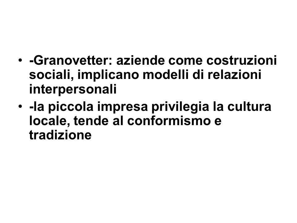 -Granovetter: aziende come costruzioni sociali, implicano modelli di relazioni interpersonali -la piccola impresa privilegia la cultura locale, tende al conformismo e tradizione