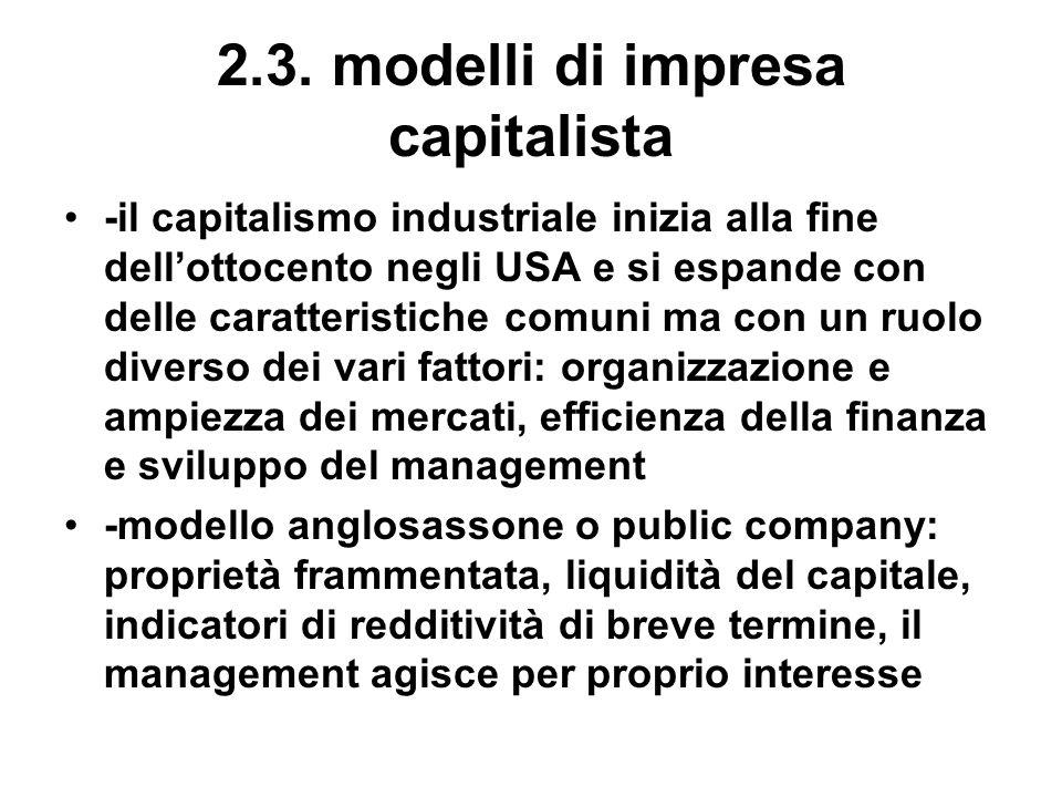 2.3. modelli di impresa capitalista -il capitalismo industriale inizia alla fine dellottocento negli USA e si espande con delle caratteristiche comuni