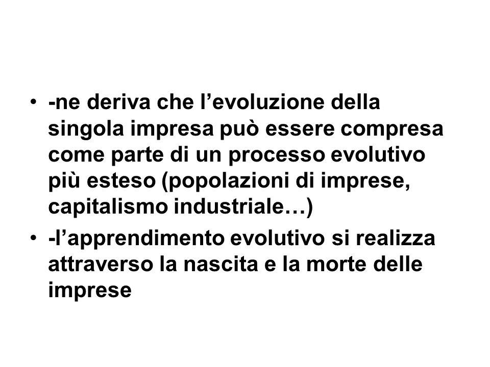 -ne deriva che levoluzione della singola impresa può essere compresa come parte di un processo evolutivo più esteso (popolazioni di imprese, capitalismo industriale…) -lapprendimento evolutivo si realizza attraverso la nascita e la morte delle imprese