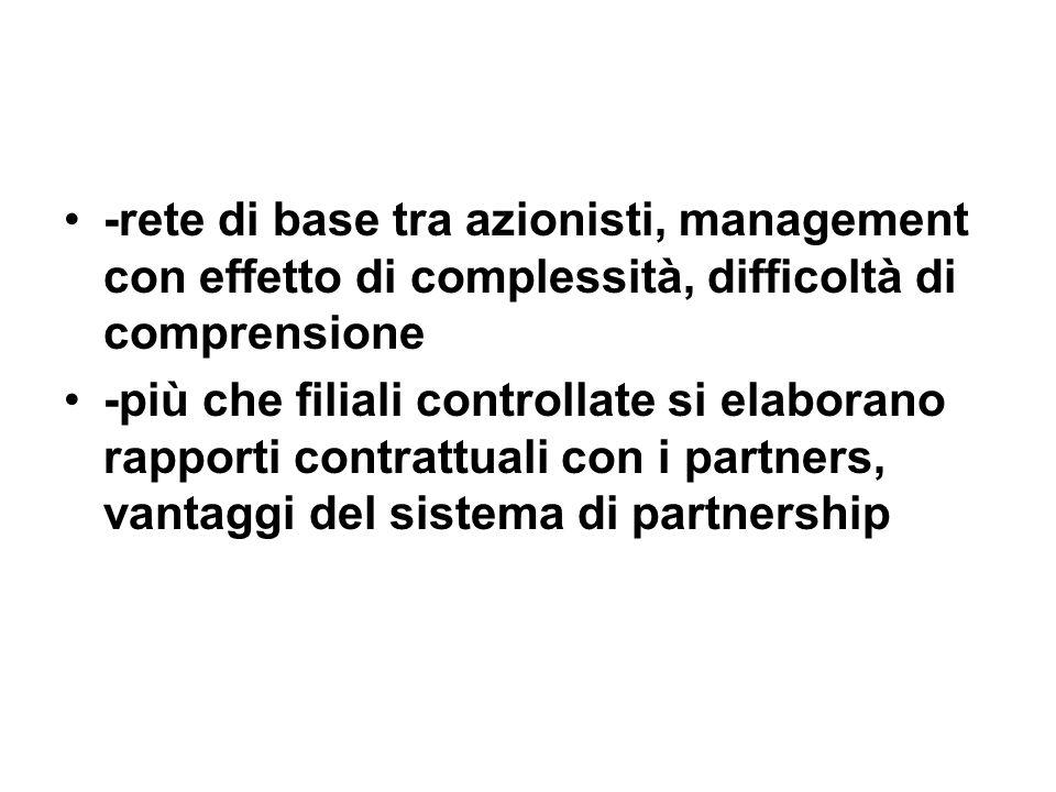 -rete di base tra azionisti, management con effetto di complessità, difficoltà di comprensione -più che filiali controllate si elaborano rapporti contrattuali con i partners, vantaggi del sistema di partnership
