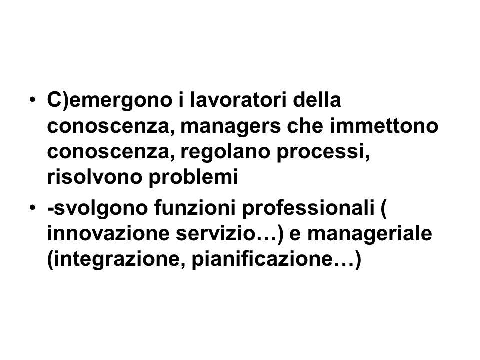 C)emergono i lavoratori della conoscenza, managers che immettono conoscenza, regolano processi, risolvono problemi -svolgono funzioni professionali ( innovazione servizio…) e manageriale (integrazione, pianificazione…)