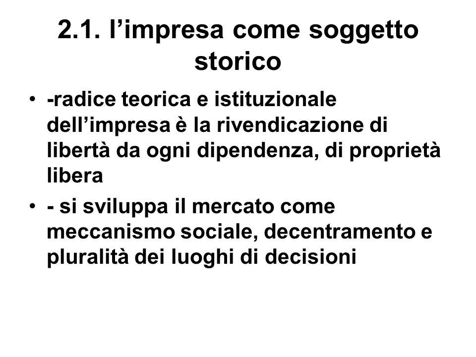 2.1. limpresa come soggetto storico -radice teorica e istituzionale dellimpresa è la rivendicazione di libertà da ogni dipendenza, di proprietà libera