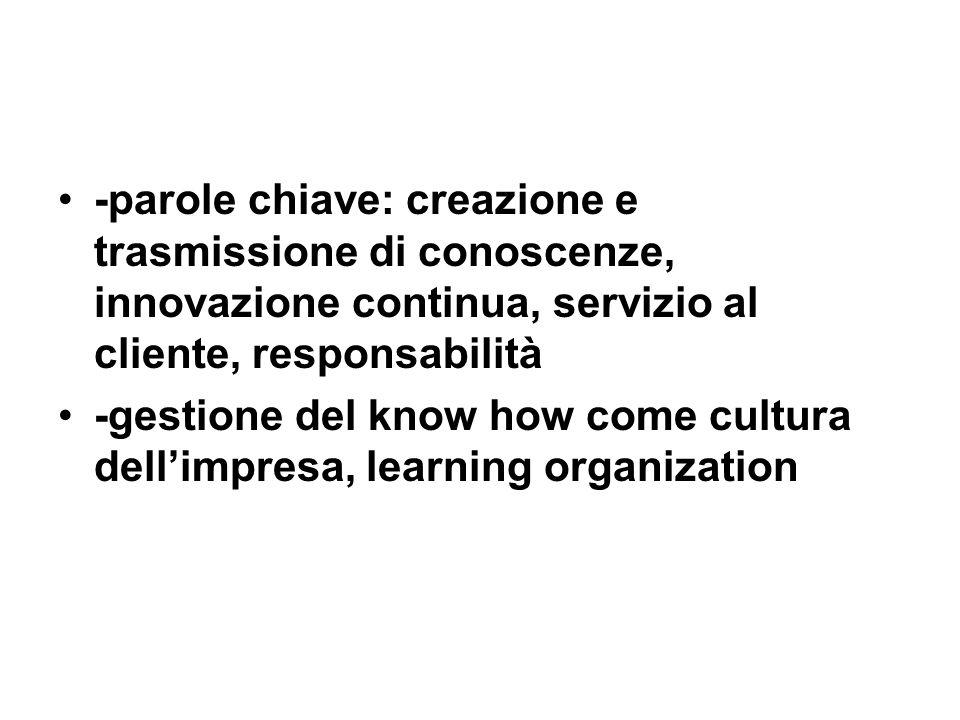 -parole chiave: creazione e trasmissione di conoscenze, innovazione continua, servizio al cliente, responsabilità -gestione del know how come cultura
