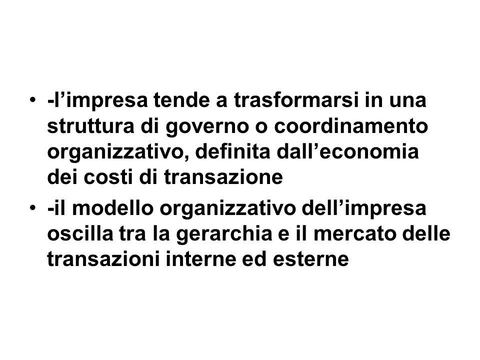 -limpresa tende a trasformarsi in una struttura di governo o coordinamento organizzativo, definita dalleconomia dei costi di transazione -il modello o