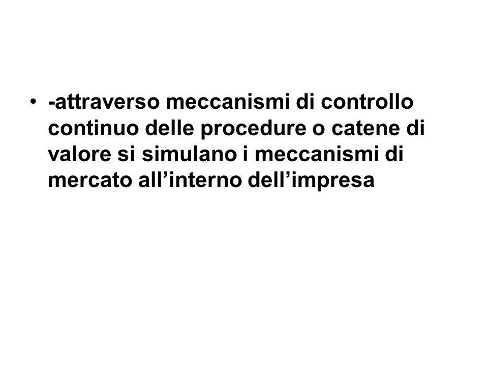 -attraverso meccanismi di controllo continuo delle procedure o catene di valore si simulano i meccanismi di mercato allinterno dellimpresa
