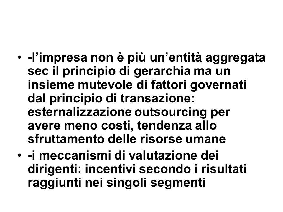 -limpresa non è più unentità aggregata sec il principio di gerarchia ma un insieme mutevole di fattori governati dal principio di transazione: esterna