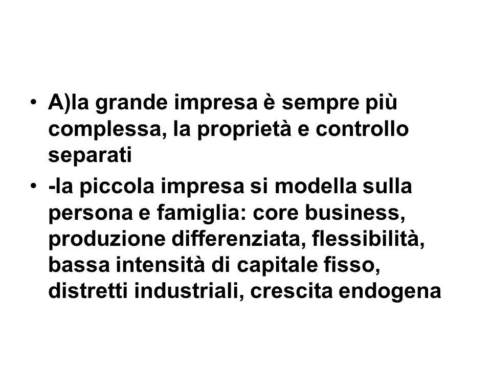 A)la grande impresa è sempre più complessa, la proprietà e controllo separati -la piccola impresa si modella sulla persona e famiglia: core business, produzione differenziata, flessibilità, bassa intensità di capitale fisso, distretti industriali, crescita endogena