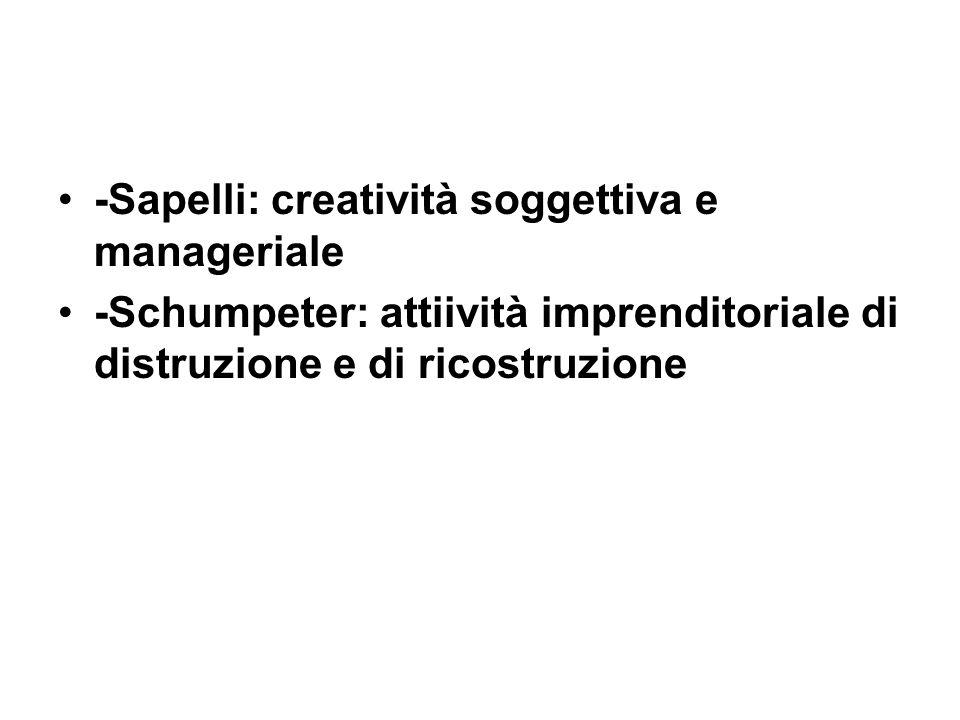 -Sapelli: creatività soggettiva e manageriale -Schumpeter: attiività imprenditoriale di distruzione e di ricostruzione