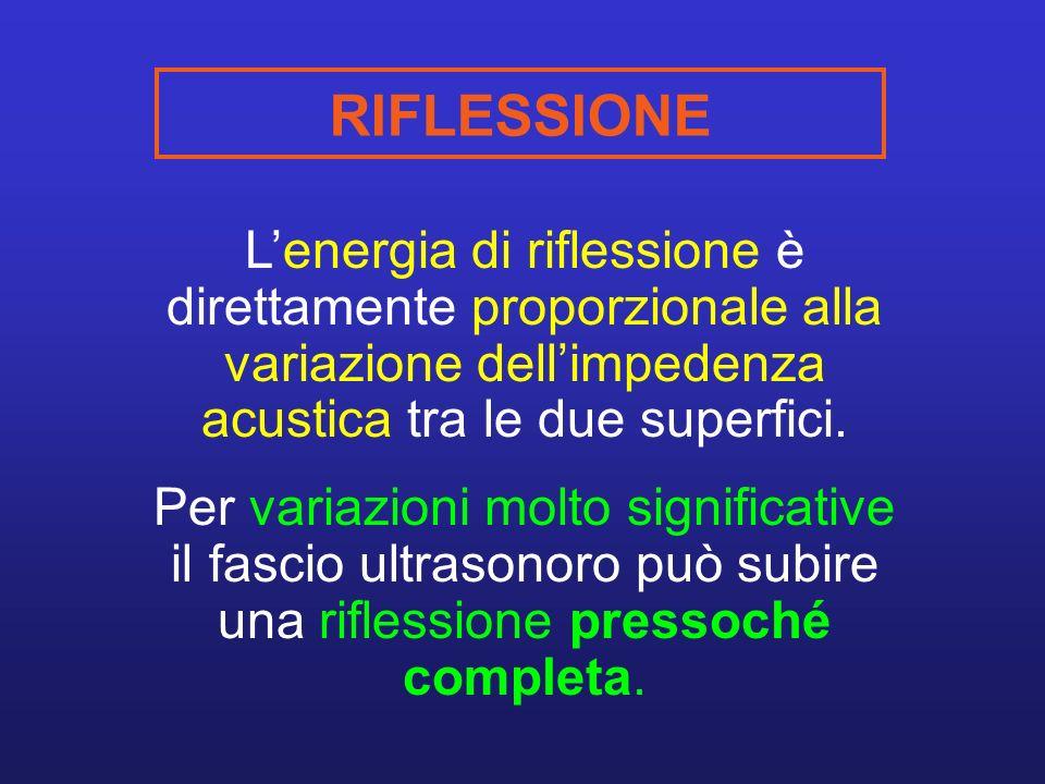 RIFLESSIONE Lenergia di riflessione è direttamente proporzionale alla variazione dellimpedenza acustica tra le due superfici. Per variazioni molto sig