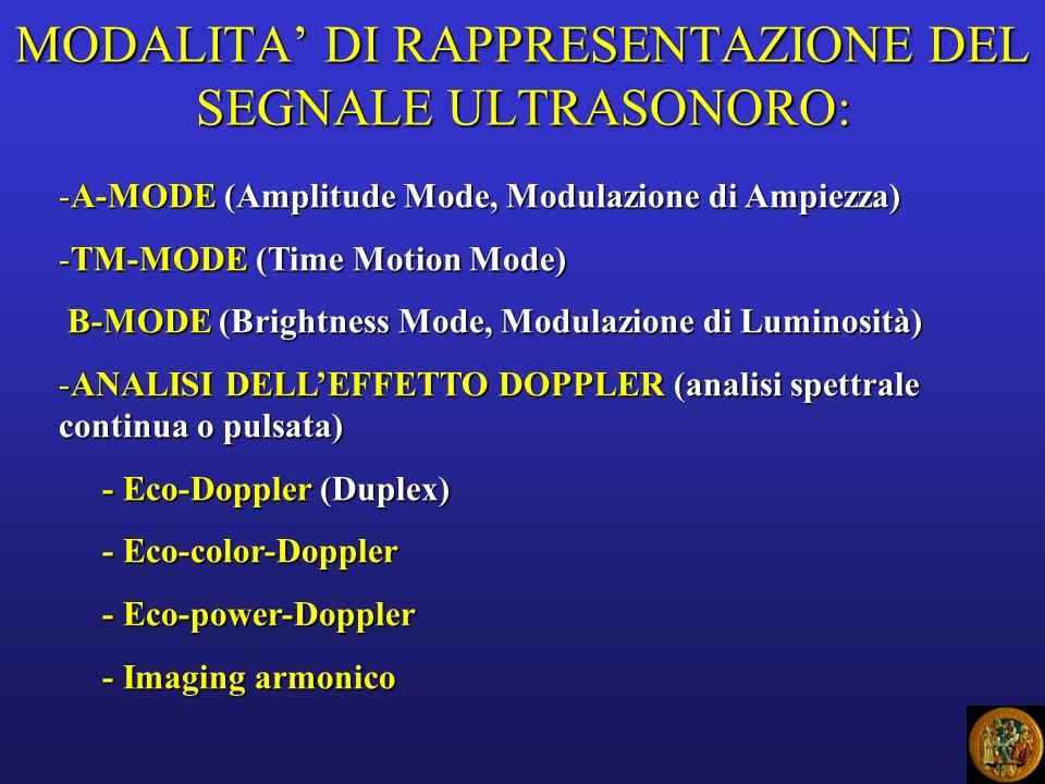 MODALITA DI RAPPRESENTAZIONE DEL SEGNALE ULTRASONORO: -A-MODE (Amplitude Mode, Modulazione di Ampiezza) -TM-MODE (Time Motion Mode) B-MODE (Brightness Mode, Modulazione di Luminosità) B-MODE (Brightness Mode, Modulazione di Luminosità) -ANALISI DELLEFFETTO DOPPLER (analisi spettrale continua o pulsata) - Eco-Doppler (Duplex) - Eco-Doppler (Duplex) - Eco-color-Doppler - Eco-color-Doppler - Eco-power-Doppler - Eco-power-Doppler - Imaging armonico - Imaging armonico