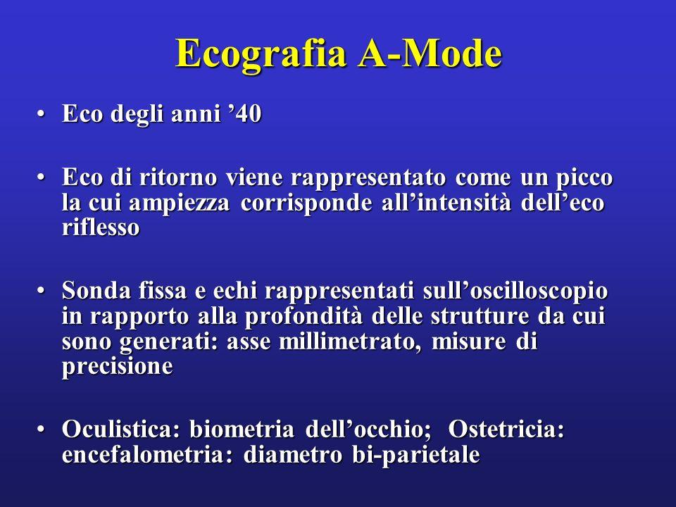 Ecografia A-Mode Eco degli anni 40Eco degli anni 40 Eco di ritorno viene rappresentato come un picco la cui ampiezza corrisponde allintensità delleco