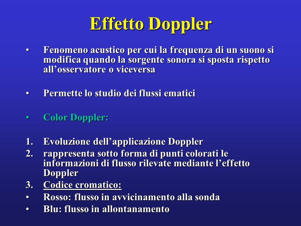 Effetto Doppler Fenomeno acustico per cui la frequenza di un suono si modifica quando la sorgente sonora si sposta rispetto allosservatore o viceversaFenomeno acustico per cui la frequenza di un suono si modifica quando la sorgente sonora si sposta rispetto allosservatore o viceversa Permette lo studio dei flussi ematiciPermette lo studio dei flussi ematici Color Doppler:Color Doppler: 1.Evoluzione dellapplicazione Doppler 2.rappresenta sotto forma di punti colorati le informazioni di flusso rilevate mediante leffetto Doppler 3.Codice cromatico: Rosso: flusso in avvicinamento alla sondaRosso: flusso in avvicinamento alla sonda Blu: flusso in allontanamentoBlu: flusso in allontanamento